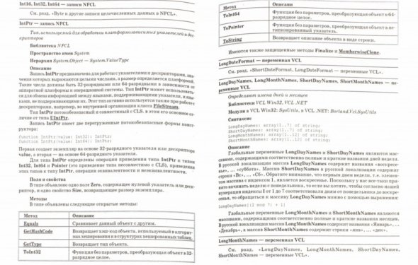 Справочное пособие: Язык