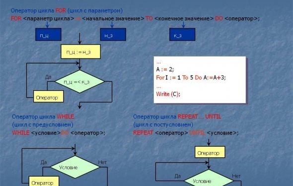 Основные операторы языка