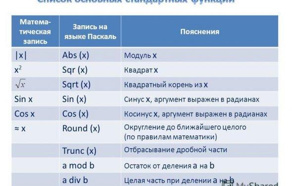 13 Матема