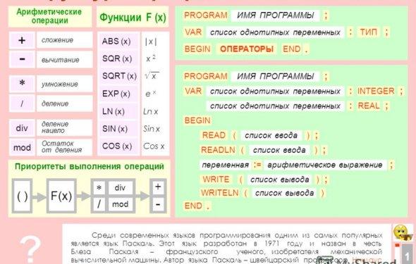 1 Среди современных языков