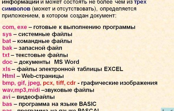 программ на примеры паскале
