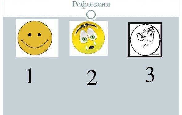 слайда 8 Рефлексия 1 2 3
